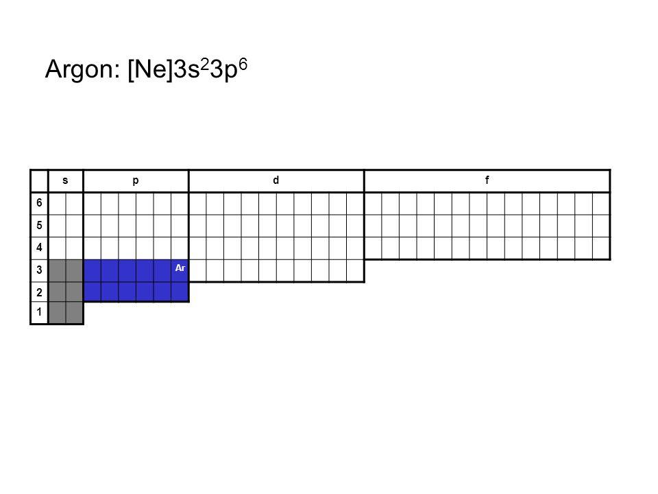 Argon: [Ne]3s23p6 s p d f 6 5 4 3 Ar 2 1